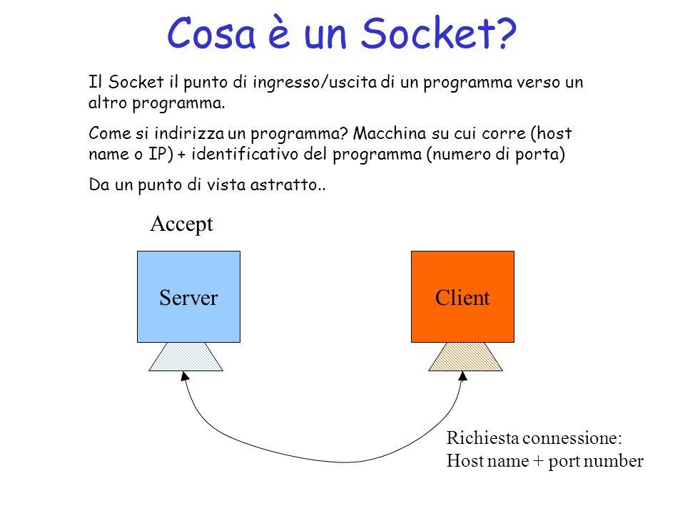 Cosa è un Socket Accept Server Client Richiesta connessione: