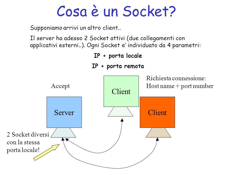 Cosa è un Socket Client Server Client Richiesta connessione: