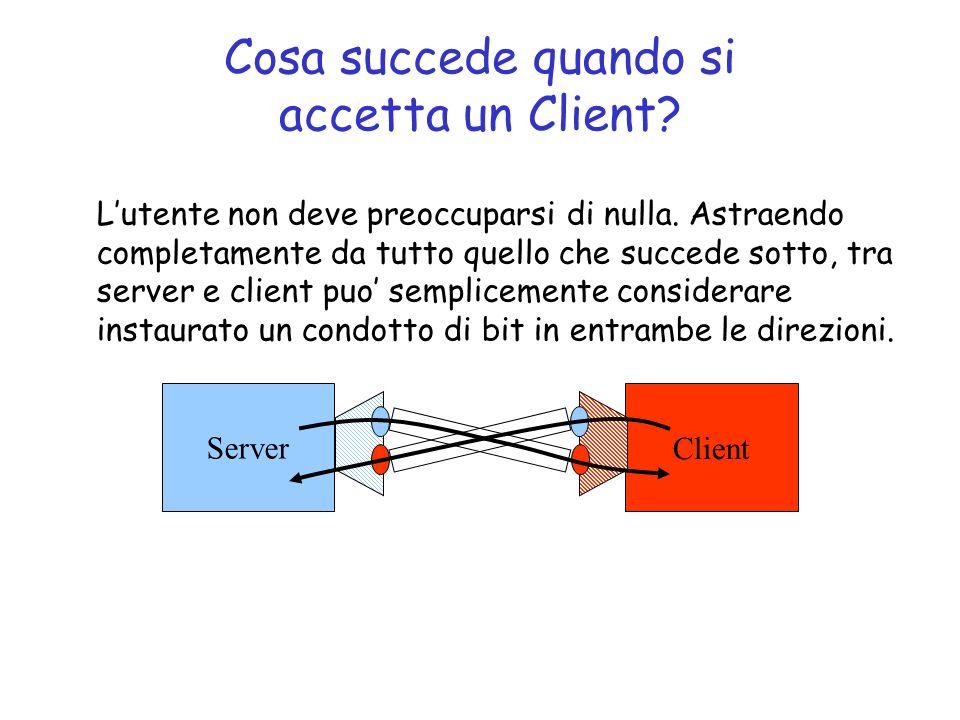 Cosa succede quando si accetta un Client