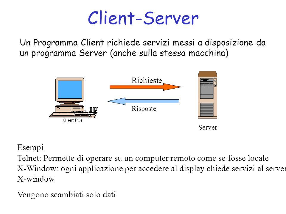 Client-Server Un Programma Client richiede servizi messi a disposizione da un programma Server (anche sulla stessa macchina)