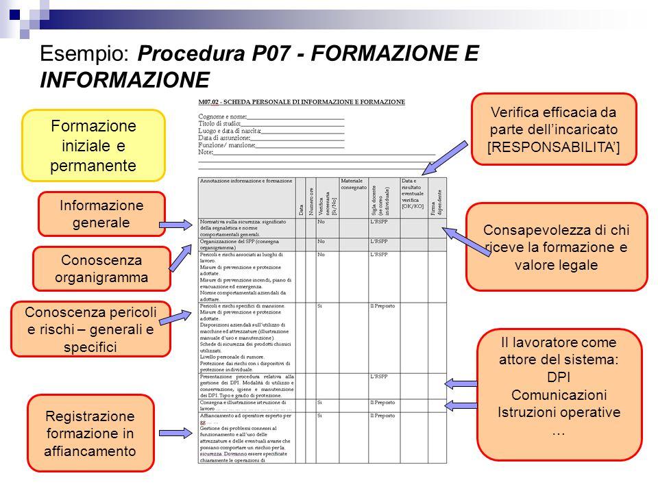 Esempio: Procedura P07 - FORMAZIONE E INFORMAZIONE