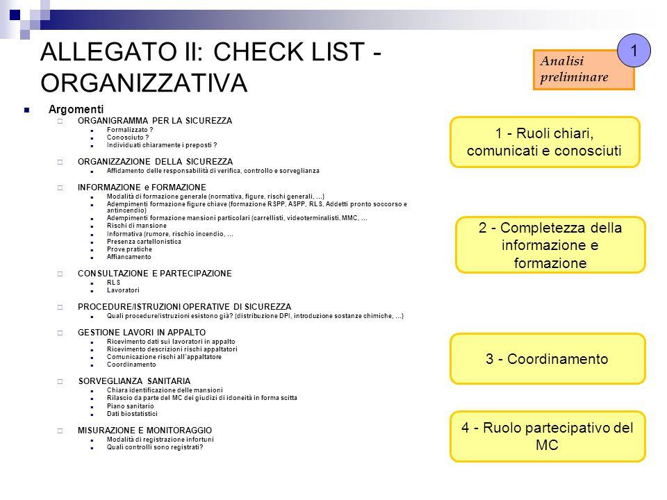 ALLEGATO II: CHECK LIST - ORGANIZZATIVA