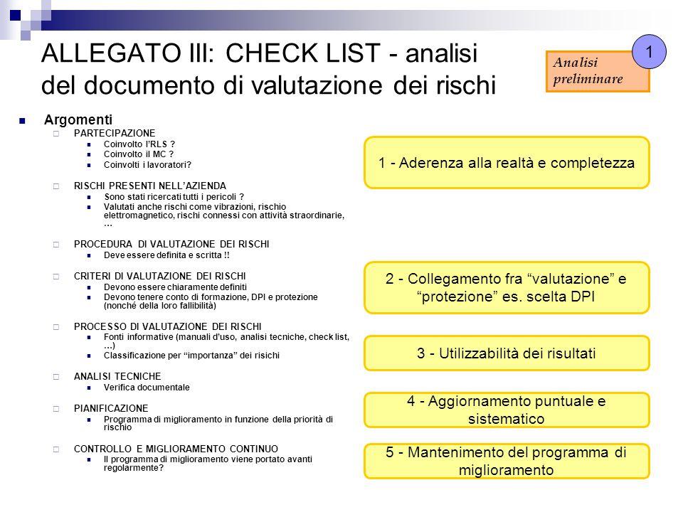 ALLEGATO III: CHECK LIST - analisi del documento di valutazione dei rischi
