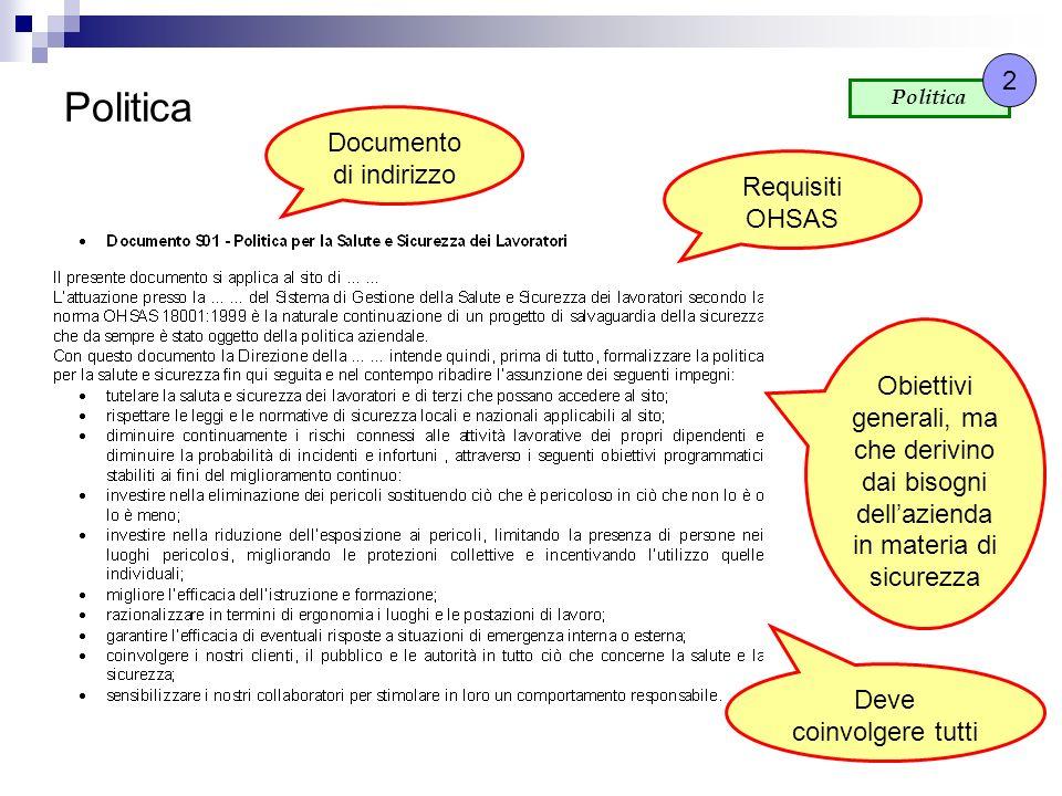Politica 2 Documento di indirizzo Requisiti OHSAS