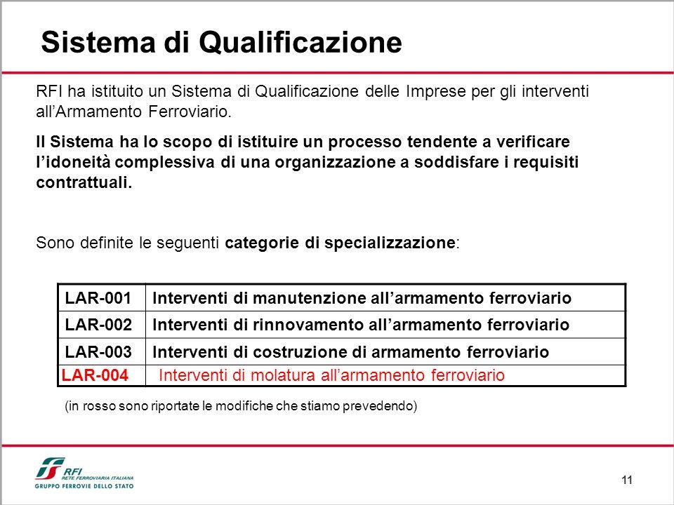 Sistema di Qualificazione