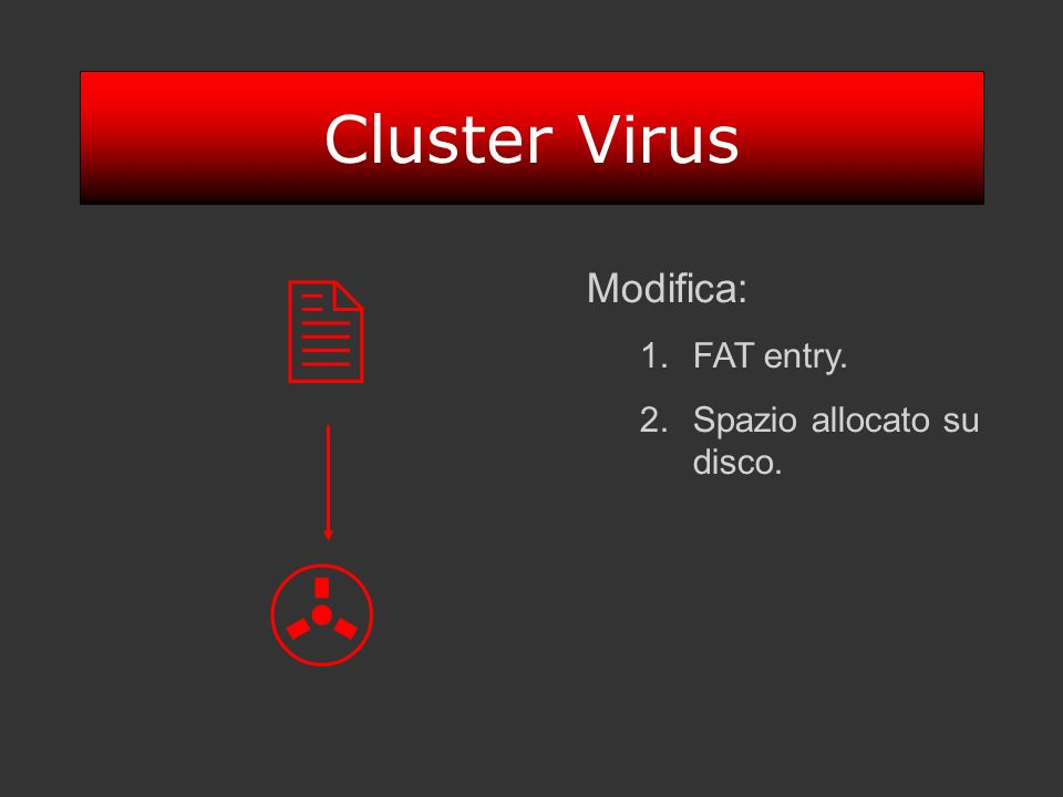 2 > > Cluster Virus Modifica: FAT entry.