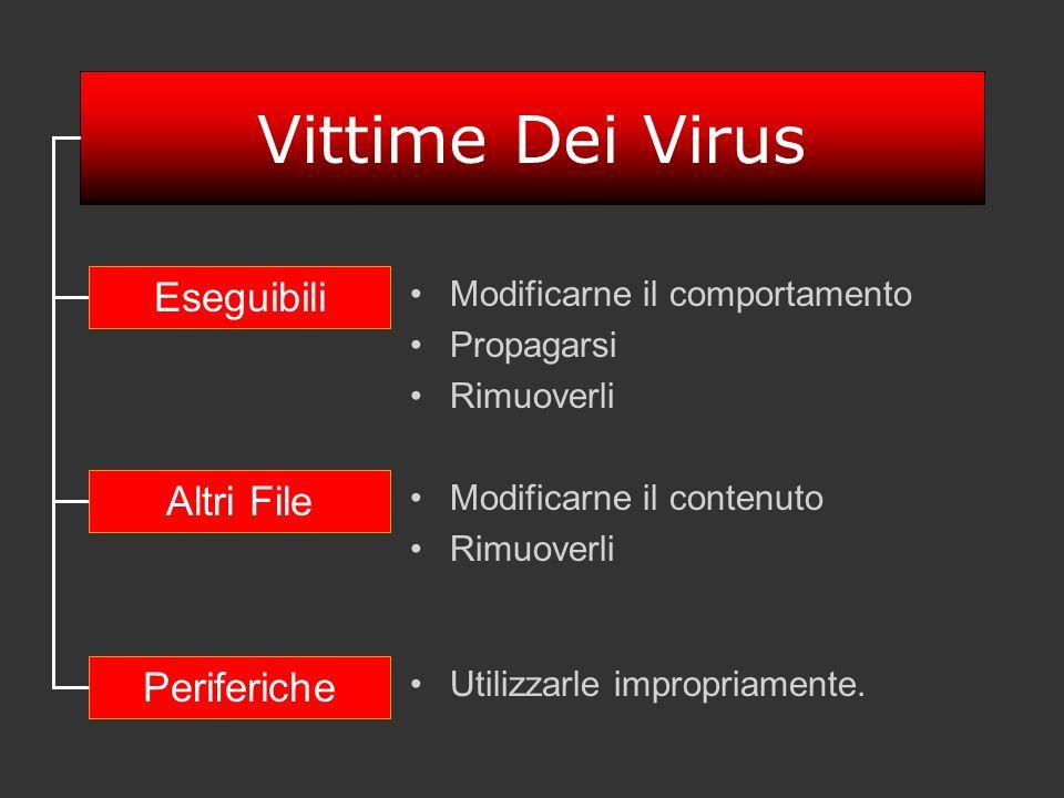 Vittime Dei Virus Eseguibili Altri File Periferiche