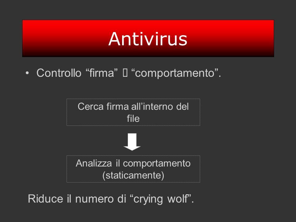 Antivirus Controllo firma ó comportamento .