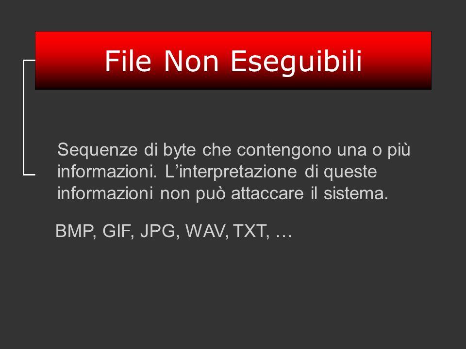 File Non Eseguibili BMP, GIF, JPG, WAV, TXT, …