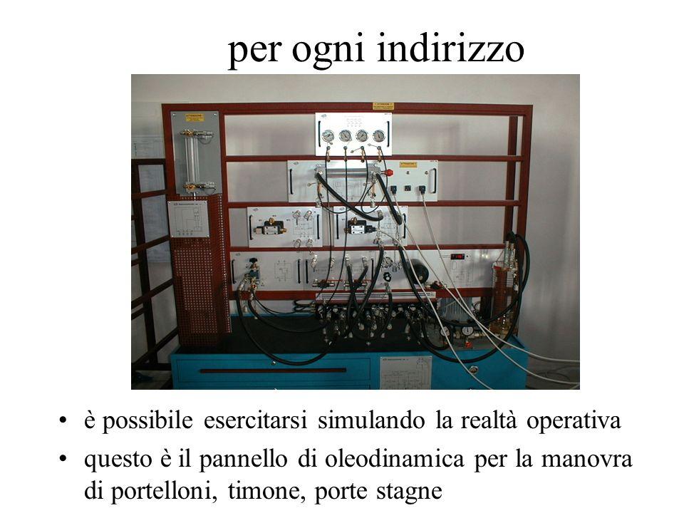 per ogni indirizzo è possibile esercitarsi simulando la realtà operativa.