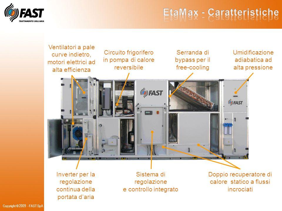 EtaMax - Caratteristiche