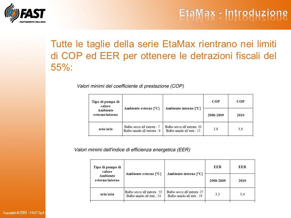 EtaMax - Introduzione Tutte le taglie della serie EtaMax rientrano nei limiti di COP ed EER per ottenere le detrazioni fiscali del 55%: