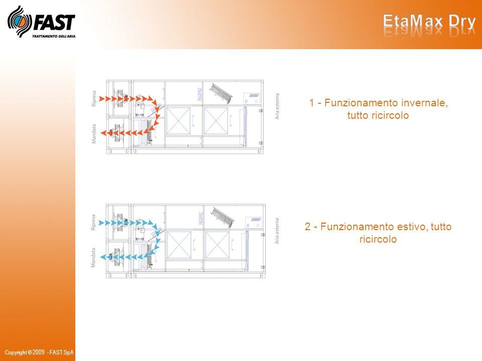 EtaMax Dry 1 - Funzionamento invernale, tutto ricircolo