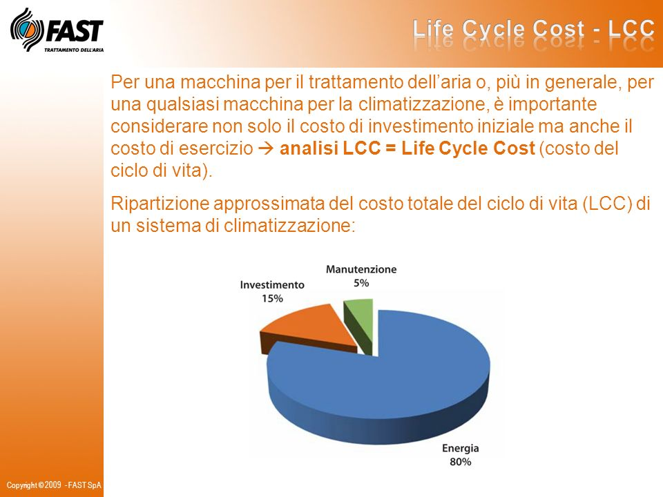 Life Cycle Cost - LCC