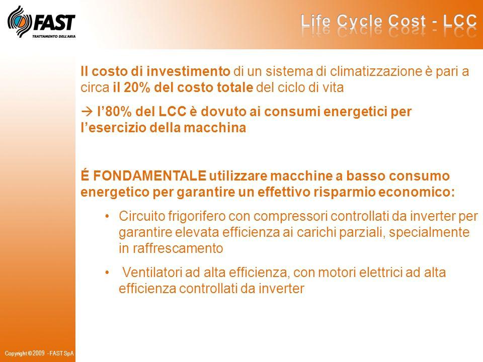 Life Cycle Cost - LCC Il costo di investimento di un sistema di climatizzazione è pari a circa il 20% del costo totale del ciclo di vita.