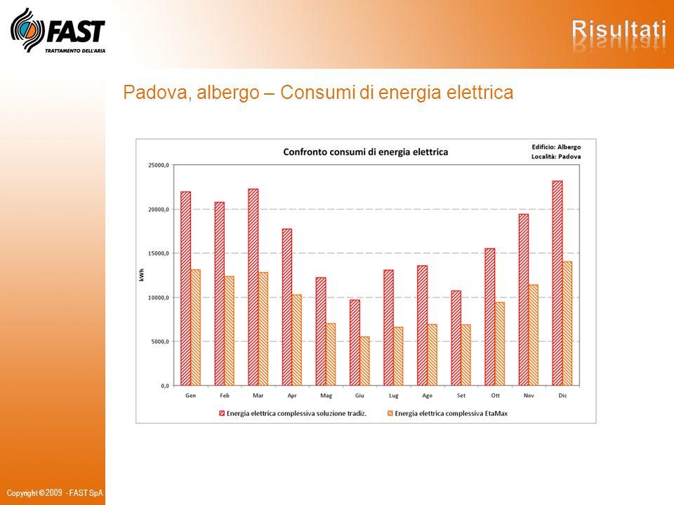 Risultati Padova, albergo – Consumi di energia elettrica