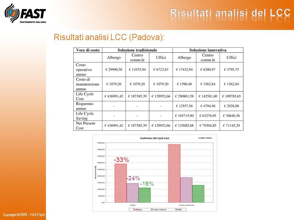 Risultati analisi del LCC