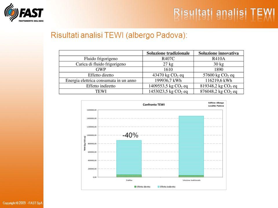 Risultati analisi TEWI
