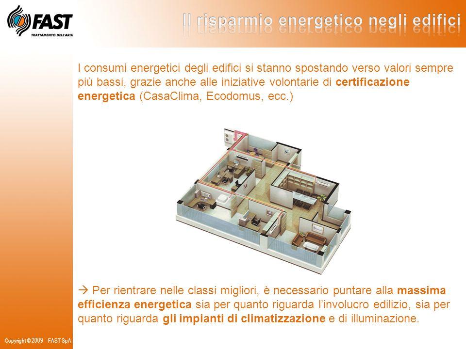 Il risparmio energetico negli edifici