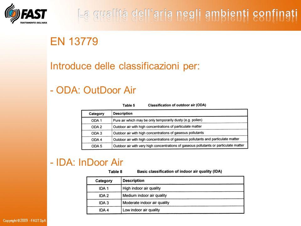 EN 13779 La qualità dell'aria negli ambienti confinati