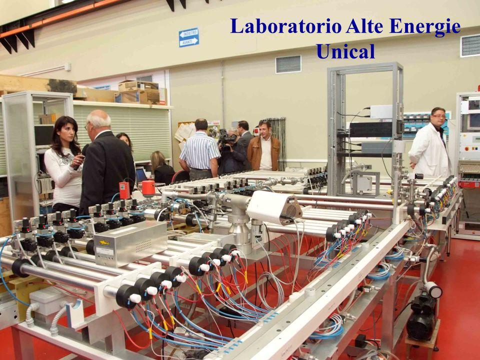 Laboratorio Alte Energie