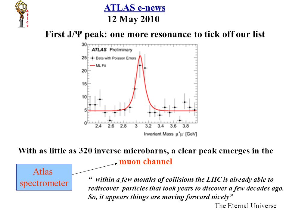 First J/Ψ peak: one more resonance to tick off our list