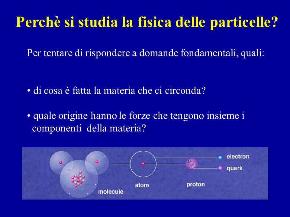 Perchè si studia la fisica delle particelle