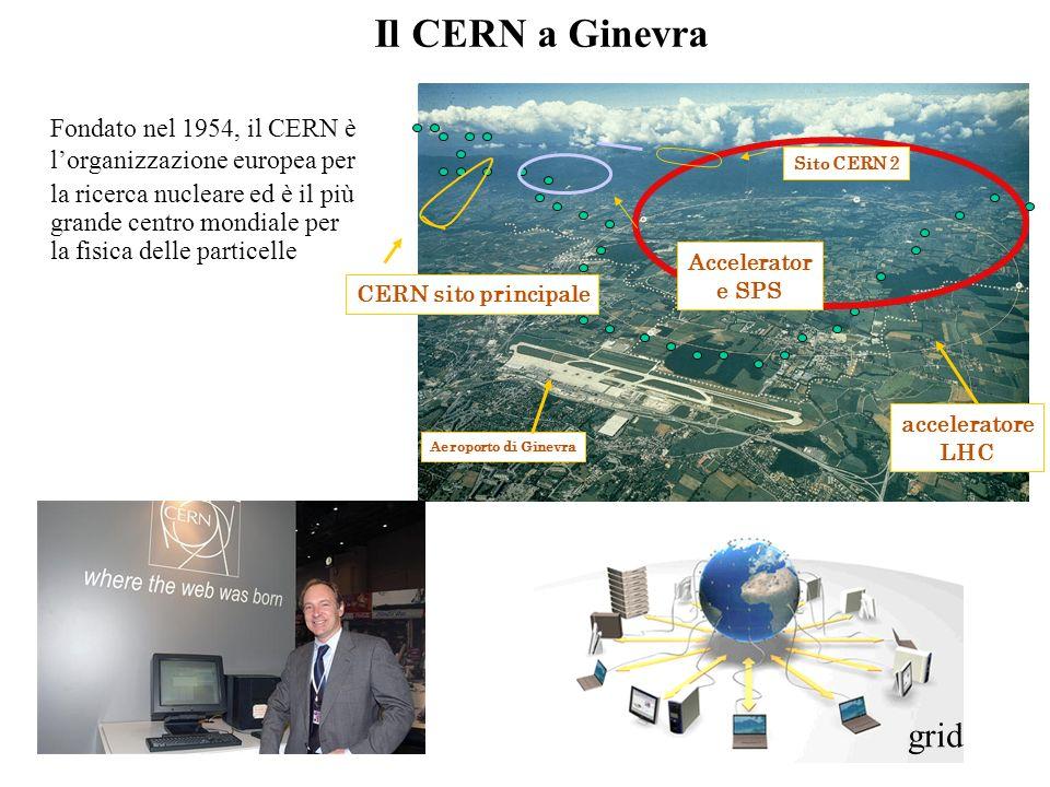 Fondato nel 1954, il CERN è l'organizzazione europea per