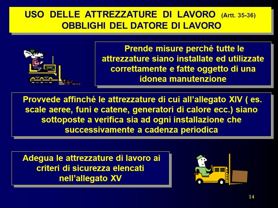 USO DELLE ATTREZZATURE DI LAVORO (Artt