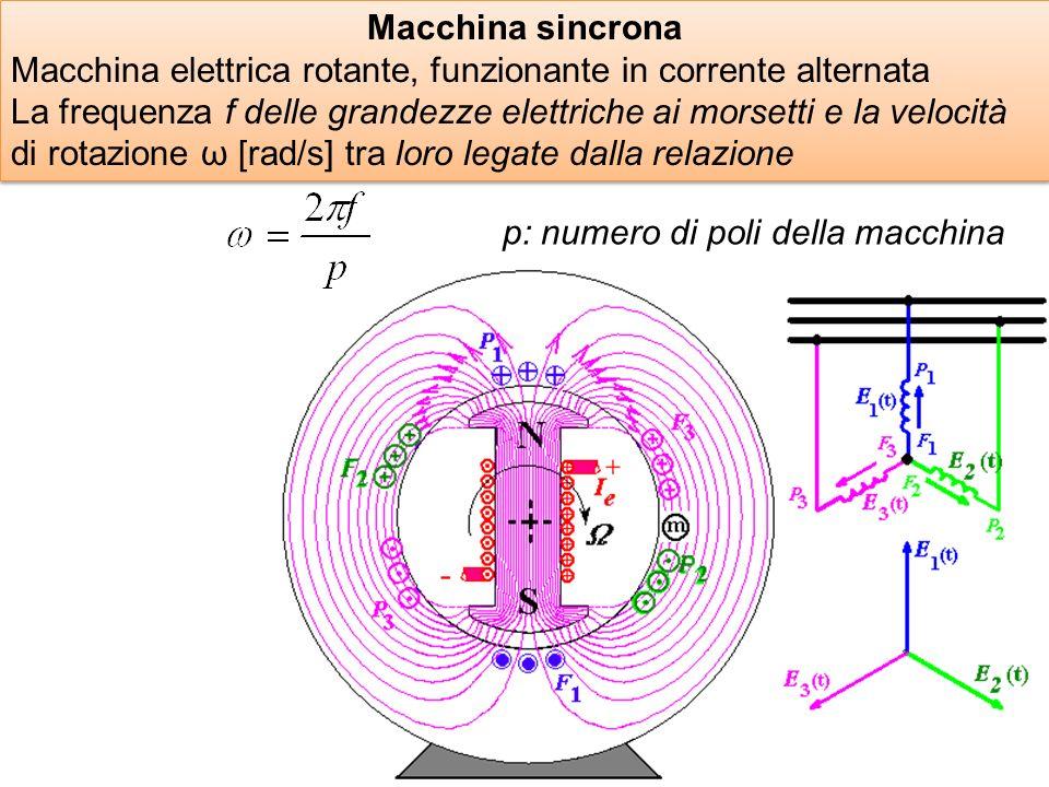 Macchina sincrona Macchina elettrica rotante, funzionante in corrente alternata.
