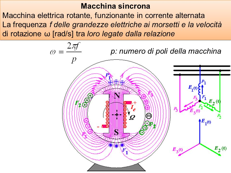 Macchina sincronaMacchina elettrica rotante, funzionante in corrente alternata.