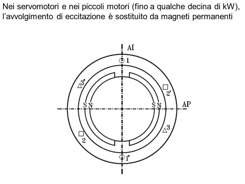 Nei servomotori e nei piccoli motori (fino a qualche decina di kW), l'avvolgimento di eccitazione è sostituito da magneti permanenti