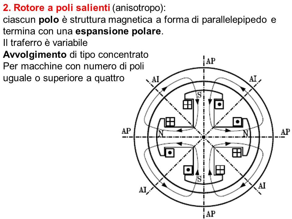 2. Rotore a poli salienti (anisotropo):