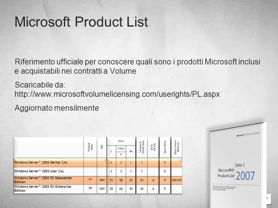 Microsoft Product List