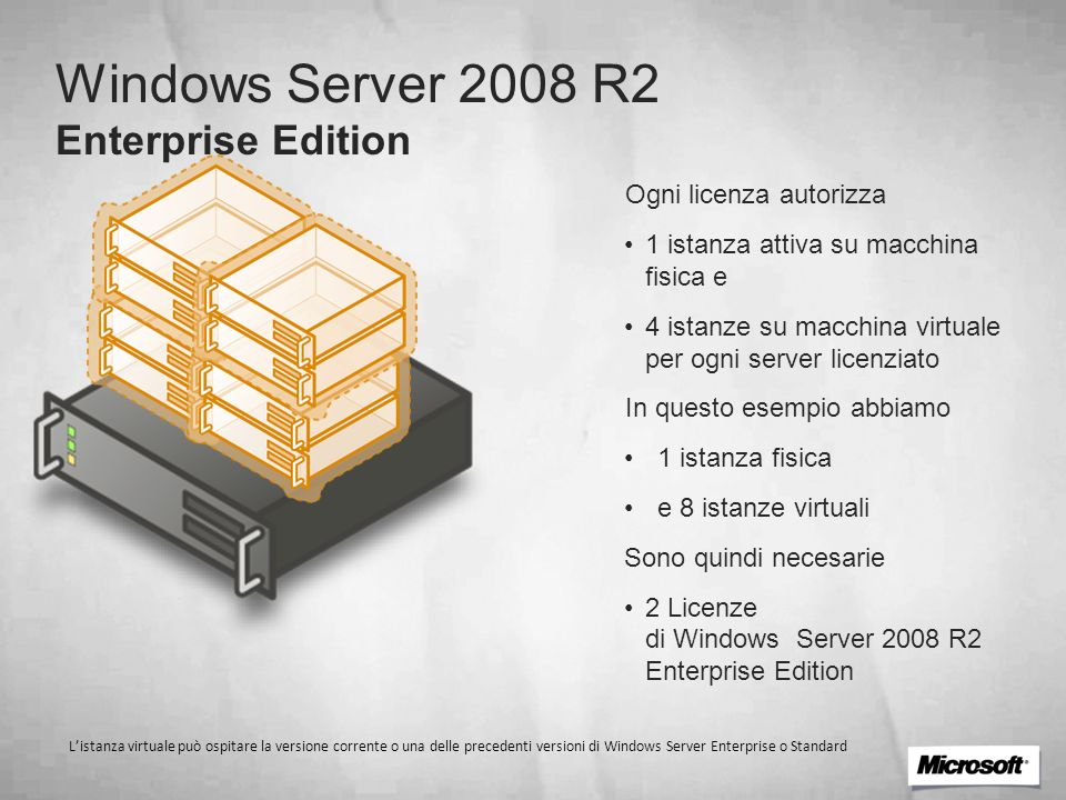 Windows Server 2008 R2 Enterprise Edition