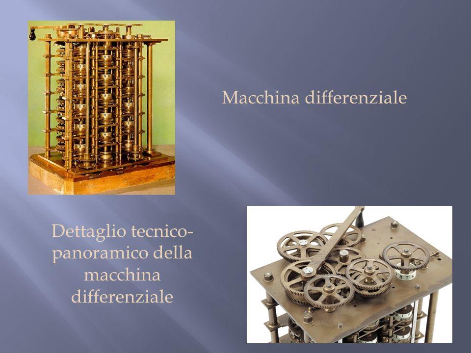 Dettaglio tecnico-panoramico della macchina differenziale