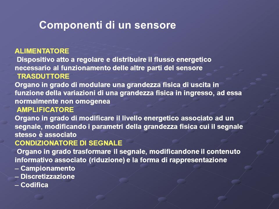 Componenti di un sensore
