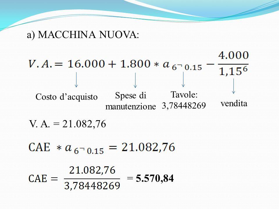 a) MACCHINA NUOVA: V. A. = 21.082,76 = 5.570,84 Spese di manutenzione