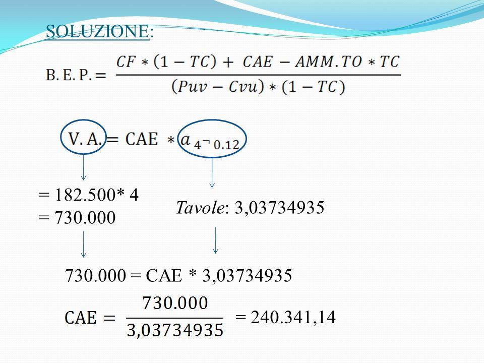 SOLUZIONE: = 182.500* 4 = 730.000 Tavole: 3,03734935 730.000 = CAE * 3,03734935 = 240.341,14