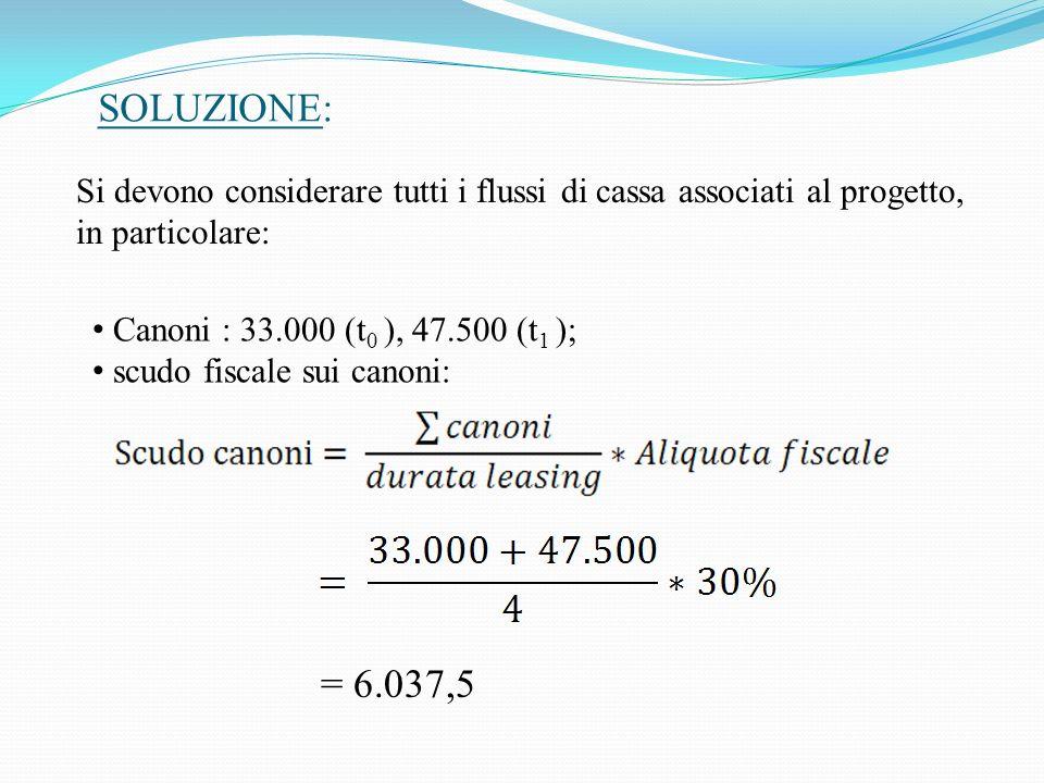SOLUZIONE: Si devono considerare tutti i flussi di cassa associati al progetto, in particolare: Canoni : 33.000 (t0 ), 47.500 (t1 );