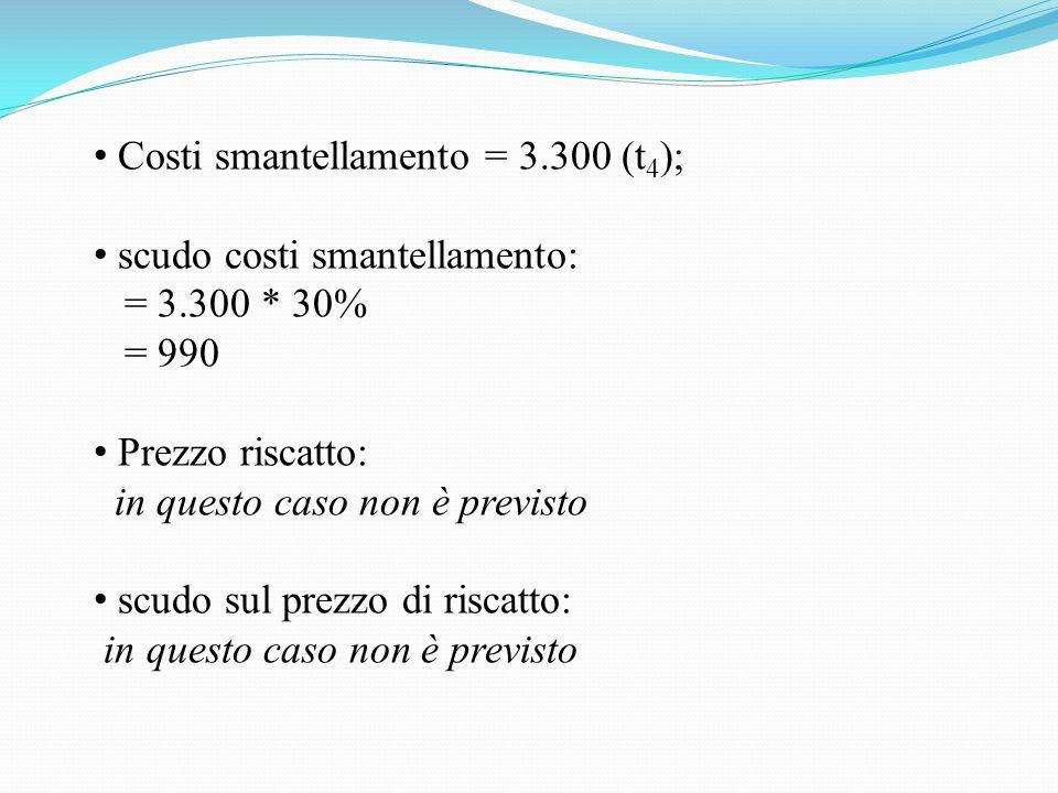 Costi smantellamento = 3.300 (t4);