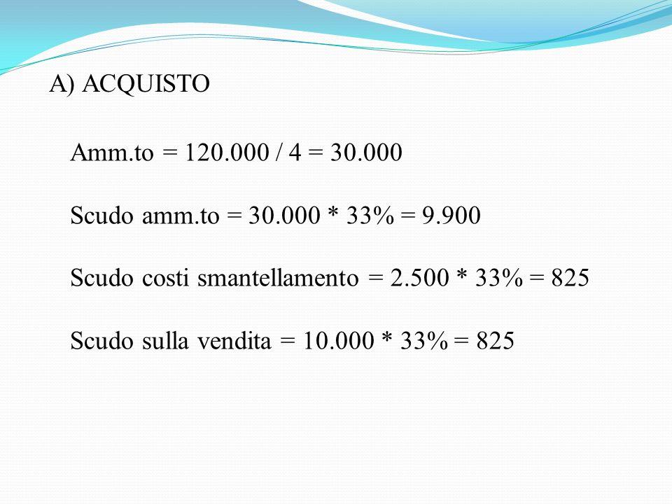A) ACQUISTO Amm.to = 120.000 / 4 = 30.000. Scudo amm.to = 30.000 * 33% = 9.900. Scudo costi smantellamento = 2.500 * 33% = 825.