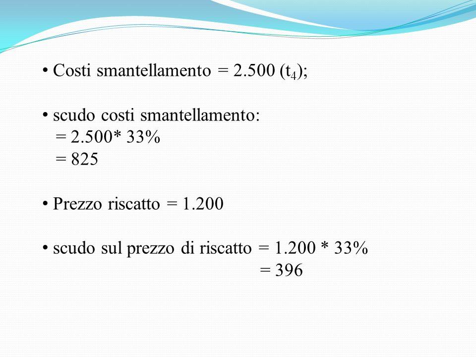 Costi smantellamento = 2.500 (t4);