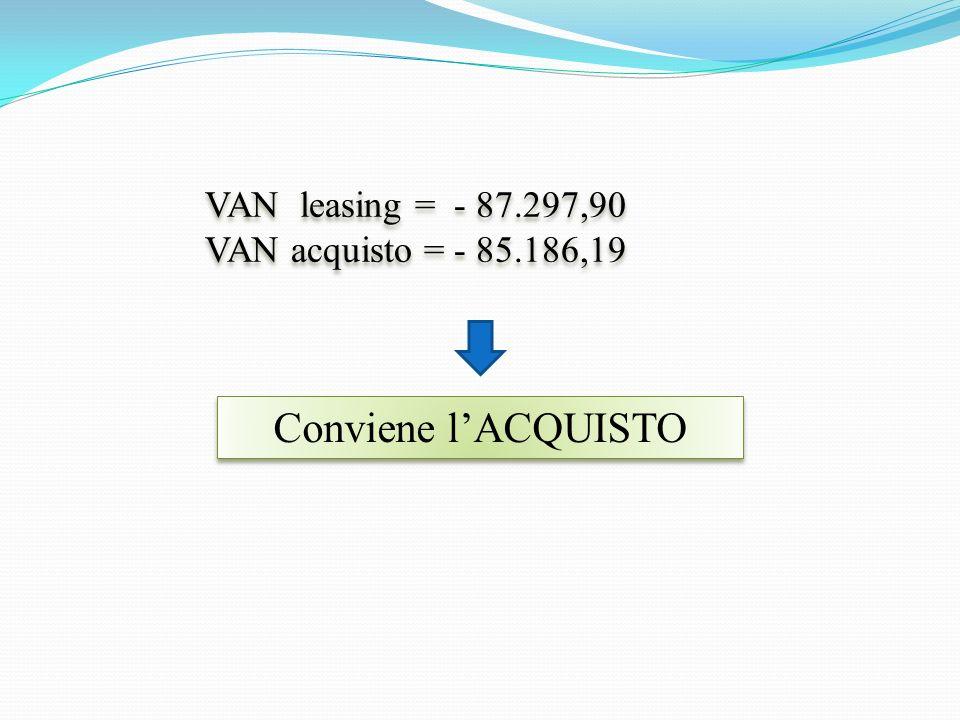 Conviene l'ACQUISTO VAN leasing = - 87.297,90