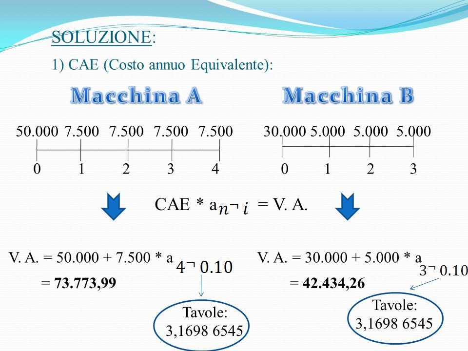Macchina A Macchina B SOLUZIONE: CAE * a = V. A.