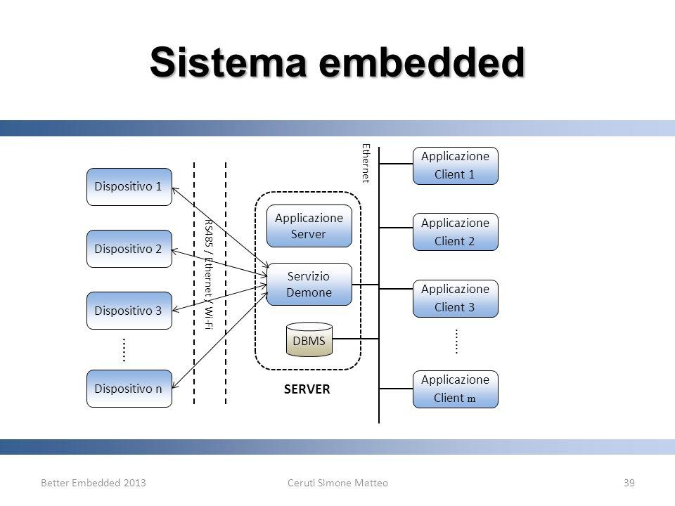 Sistema embedded ...... SERVER Applicazione Client 1 Dispositivo 1