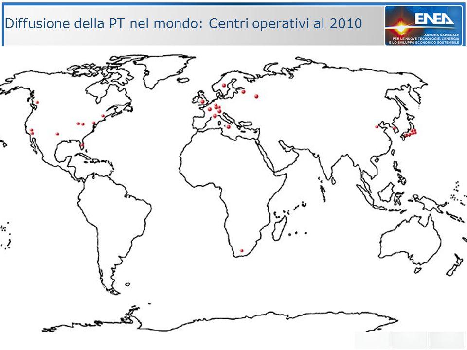 Diffusione della PT nel mondo: Centri operativi al 2010