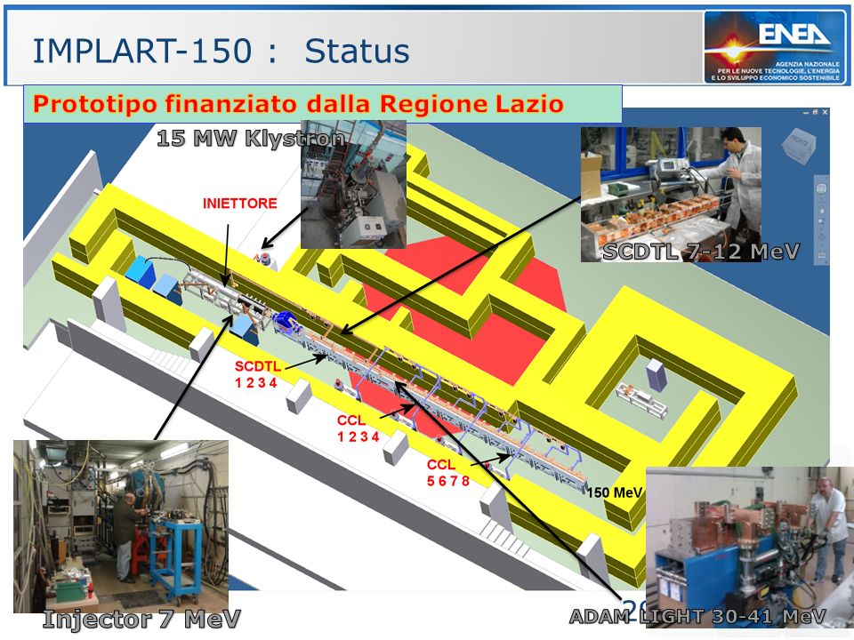 IMPLART-150 : Status Prototipo finanziato dalla Regione Lazio