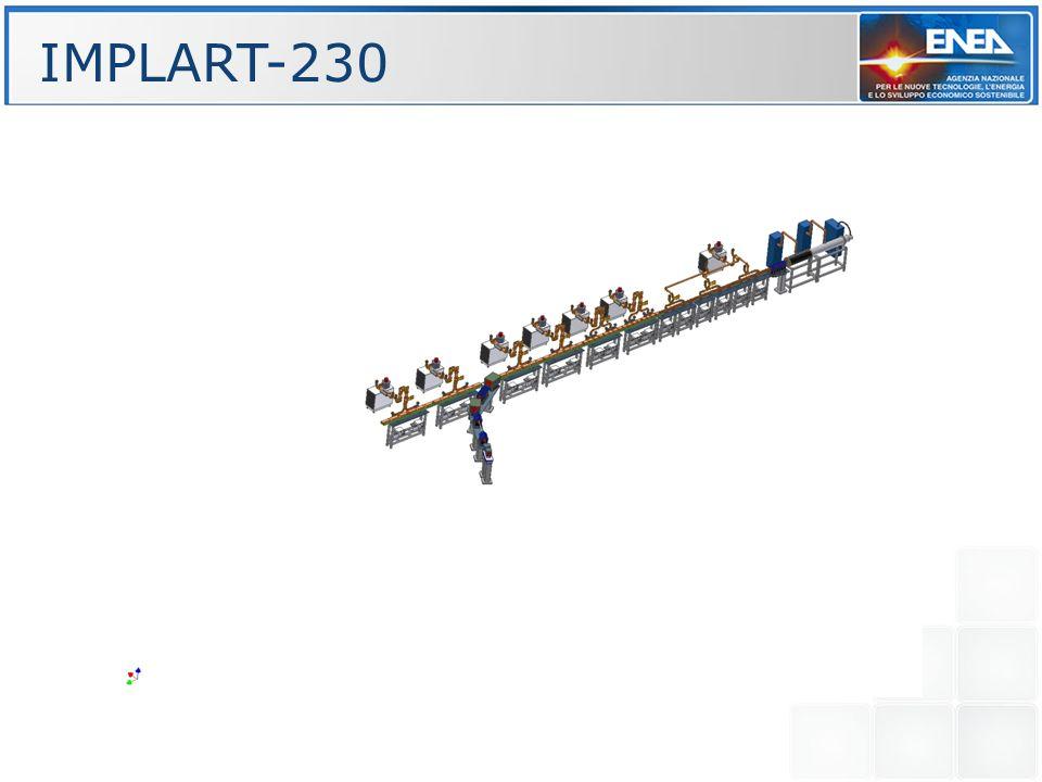 IMPLART-230