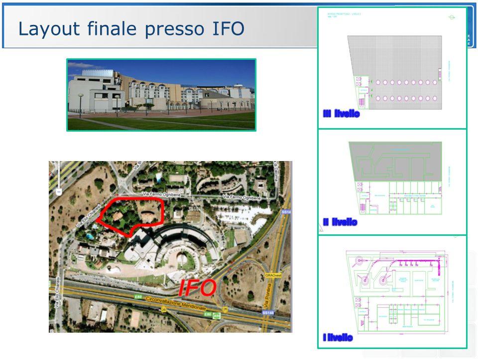 Layout finale presso IFO